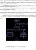 Imagine document Algoritmi