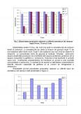 Imagine document Influenta compozitiei zaharurilor asupra calitatii produselor fine de panificatie