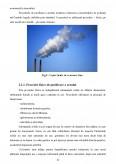 Imagine document Masuri de protectie a calitatii aerului