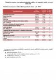 Analiza Structurii si Dinamicii Cheltuielilor Publice din Bugetul de Stat