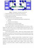 Analiza securitatii serviciilor web