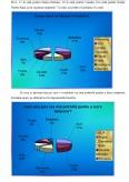 Analiza resurselor identitare ale reconversiei profesionale in mediul universitar