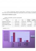 Abordari ale evaluarii imobilizarilor corporale prin prisma politicilor si tratamentelor contabile