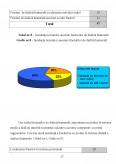 Studiu asupra metodelor de tratament chirurgical al fracturilor de diafiza humerala