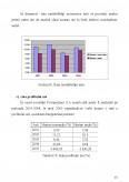 Analiza diagnostic a rentabilitatii si a riscului financiar ca indicatori ai echilibrului financiar