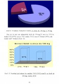 Studiu privind tratamentul BCG al tumorii vezicale superficiale