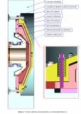 Studiu privind proiectarea optimala a unui sistem eterogen, mecanic si pneumatic