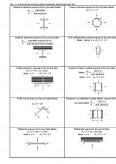Calculul structurilor la actiunea focului