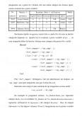 Algoritmica si Programare