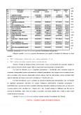 Imagine document Aplicatii Privind Calculul de Indicatori Specifici Gestiunii Trezoreriei