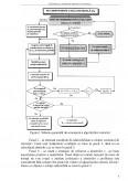 Modelarea si Simularea Sistemelor Economice