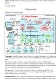 Tehnologii Informationale Aplicate - Structura Calculatorului