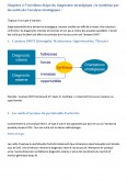 Imagine document Strategie des Organisations