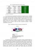 Romania si Uniunea Economica si Monetara