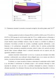 Cheltuieli si Resurse pentru Protectia Mediului in Romania