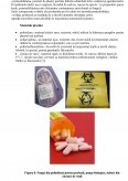 Calitatea Produselor si Protectia Consumatorilor - Ambalaje pentru Produse Farmaceutice