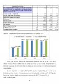 Imagine document Fundamentarea si finantarea cheltuielilor la o institutie publica din domeniul sanitar