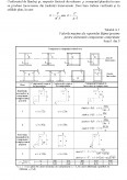 Imagine document Rezistenta materialelor II